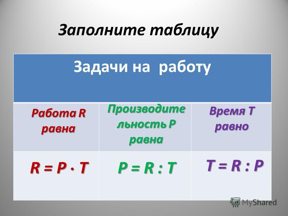 Задачи на работу R = P T P = R : T T = R : P Работа R равна Производите льность P равна Время Т равно Заполните таблицу