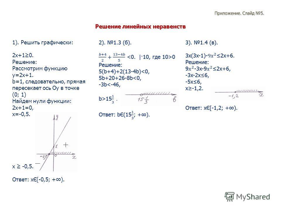 Приложение. Слайд 5. Решение линейных неравенств 1). Решить графически: 2x+10. Решение: Рассмотрим функцию y=2x+1. b=1, следовательно, прямая пересекает ось Oy в точке (0; 1) Найдем нули функции: 2x+1=0, x=-0,5. x -0,5. Ответ: xЄ[-0,5; +).