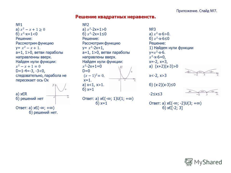 Приложение. Слайд 7. Решение квадратных неравенств.