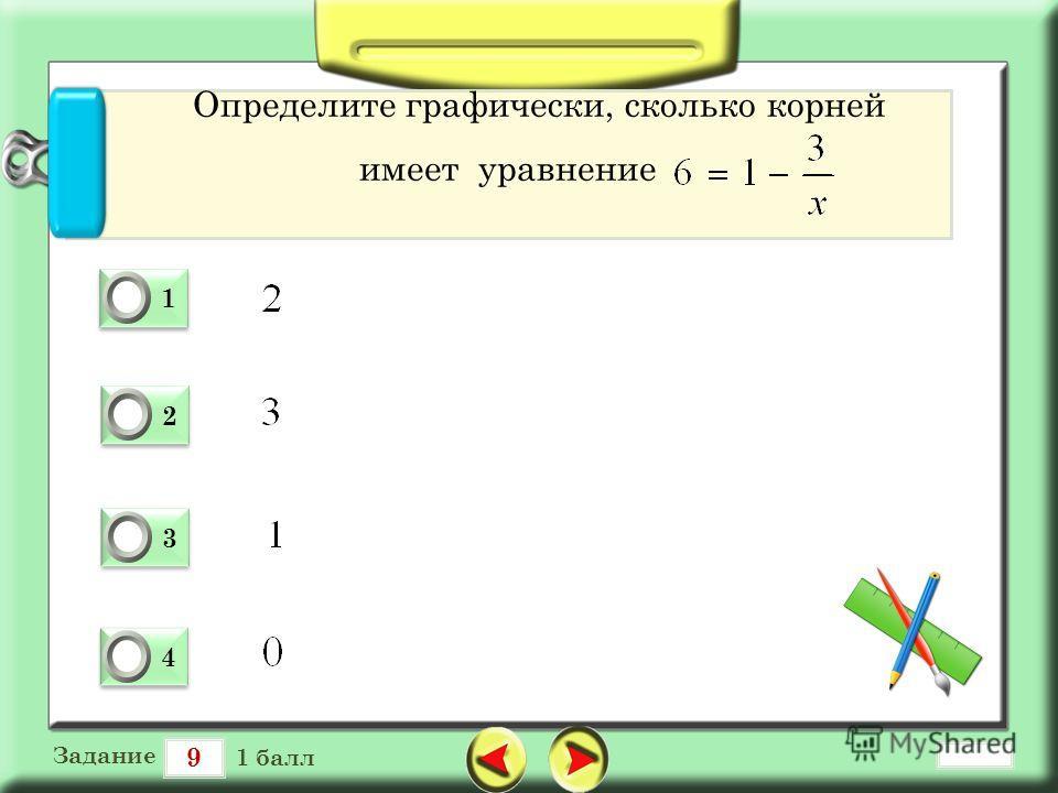 9 Задание 1 балл 1 1 0 2 2 0 3 3 0 4 4 0 Определите графически, сколько корней имеет уравнение