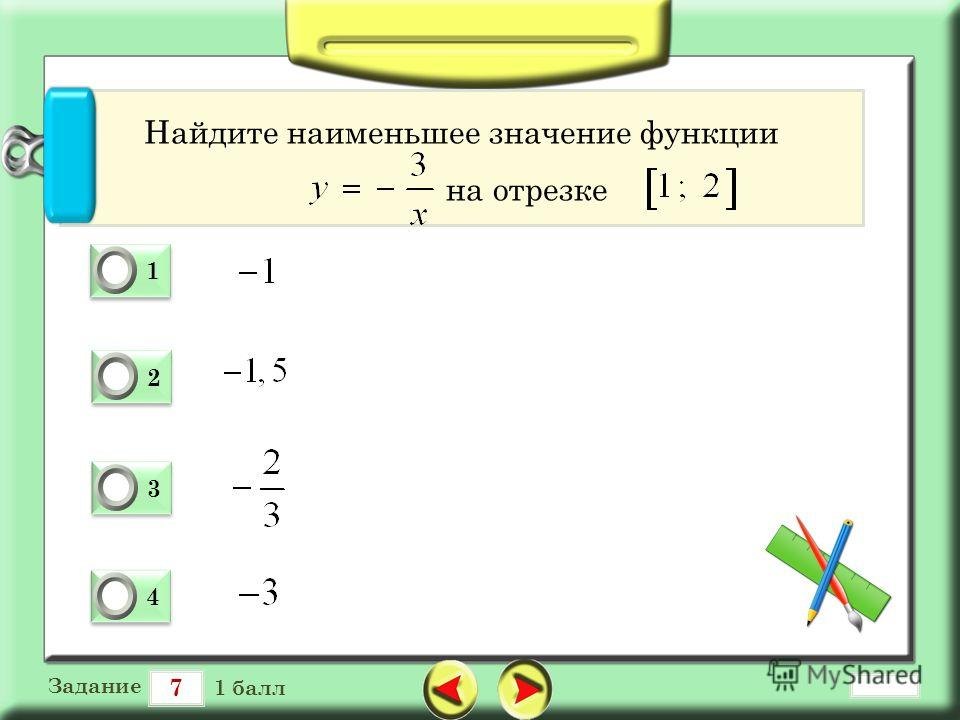 7 Задание 1 балл 1 1 0 2 2 0 3 3 0 4 4 0 Найдите наименьшее значение функции на отрезке