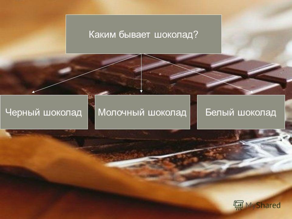 Каким бывает шоколад? Черный шоколад Молочный шоколад Белый шоколад