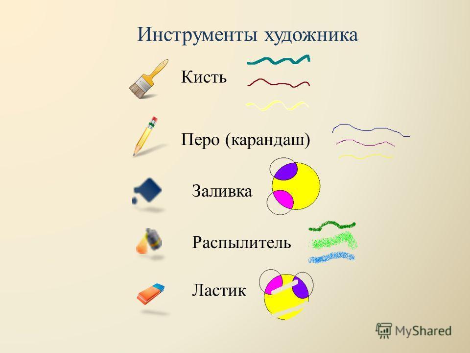 Кисть Инструменты художника Заливка Перо (карандаш) Распылитель Ластик