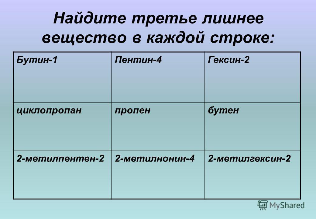 Найдите третье лишнее вещество в каждой строке: Бутин-1Пентин-4Гексин-2 циклопропанпропенбутен 2-метилпентен-22-метилнонин-42-метилгексин-2