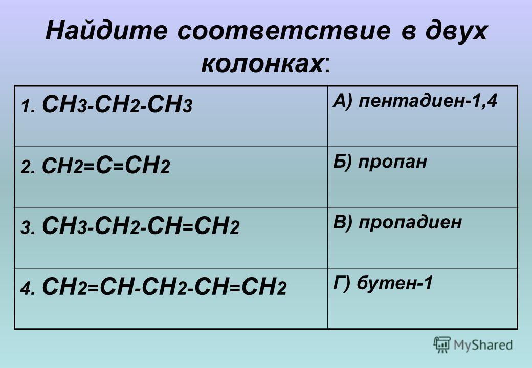 Найдите соответствие в двух колонках: 1. СН 3- СН 2- СН 3 А) пентадиен-1,4 2. СН 2= С = СН 2 Б) пропан 3. СН 3- СН 2- СН = СН 2 В) пропадиен 4. СН 2= СН - СН 2- СН = СН 2 Г) бутен-1