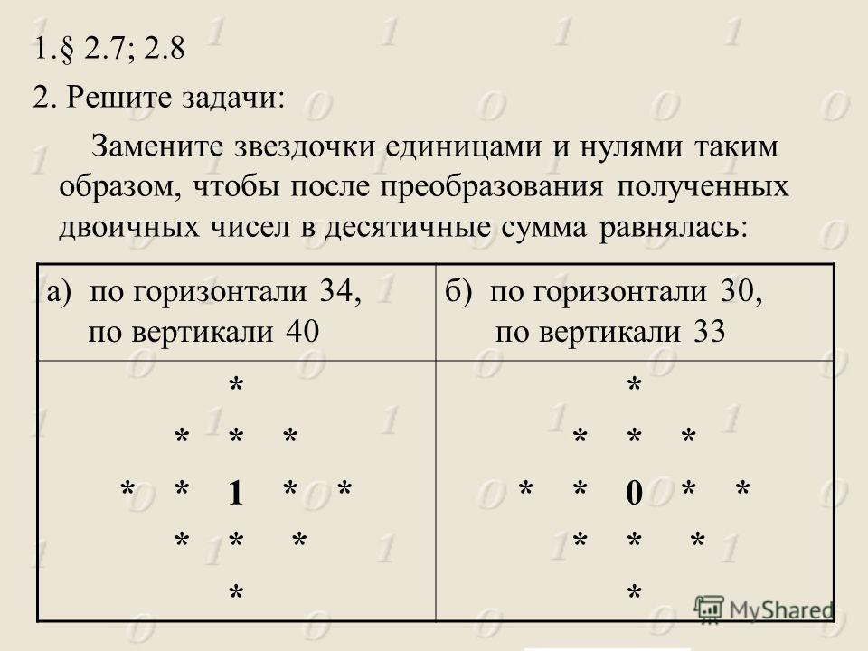 1.§ 2.7; 2.8 2. Решите задачи: Замените звездочки единицами и нулями таким образом, чтобы после преобразования полученных двоичных чисел в десятичные сумма равнялась: а) по горизонтали 34, по вертикали 40 б) по горизонтали 30, по вертикали 33 * * * *