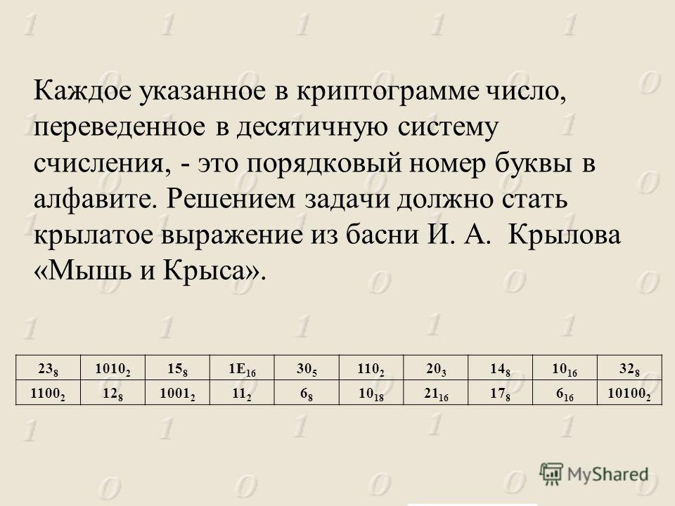 23 8 1010 2 15 8 1Е 16 30 5 110 2 20 3 14 8 10 16 32 8 1100 2 12 8 1001 2 11 2 6868 10 18 21 16 17 8 6 16 10100 2 Каждое указанное в криптограмме число, переведенное в десятичную систему счисления, - это порядковый номер буквы в алфавите. Решением за