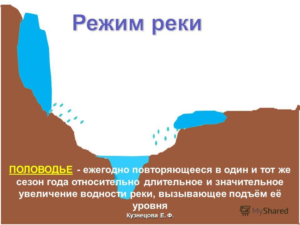 Половодье Причины: весеннее таяние снега на равнинах; летнее таяние снега и ледников в горах; обильные дожди в определённый сезон года (летние муссоны) ПОЛОВОДЬЕ - ежегодно повторяющееся в один и тот же сезон года относительно длительное и значительн
