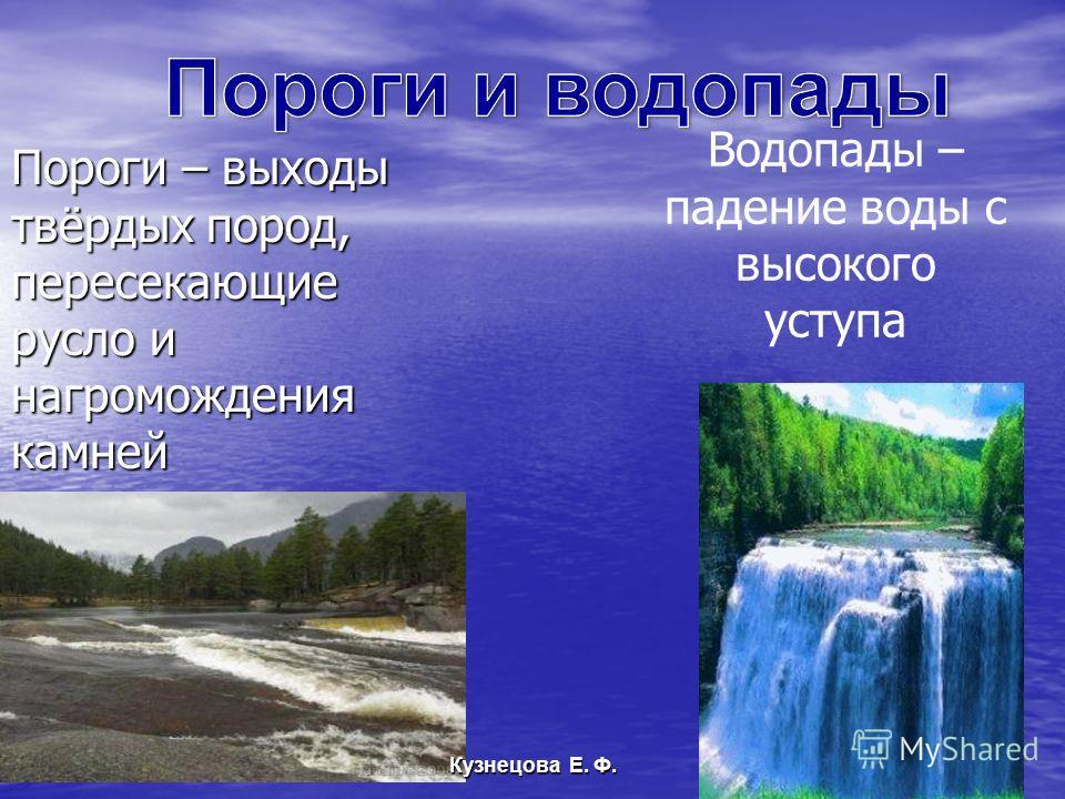 Пороги – выходы твёрдых пород, пересекающие русло и нагромождения камней Водопады – падение воды с высокого уступа Кузнецова Е. Ф.