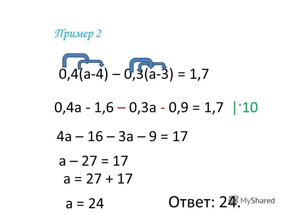 Пример 2 0,4(a-4) – 0,3(a-3) = 1,7 0,4a - 1,6 – 0,3a - 0,9 = 1,7  ·10 4a – 16 – 3a – 9 = 17 a – 27 = 17 a = 27 + 17 a = 24 Ответ: 24.