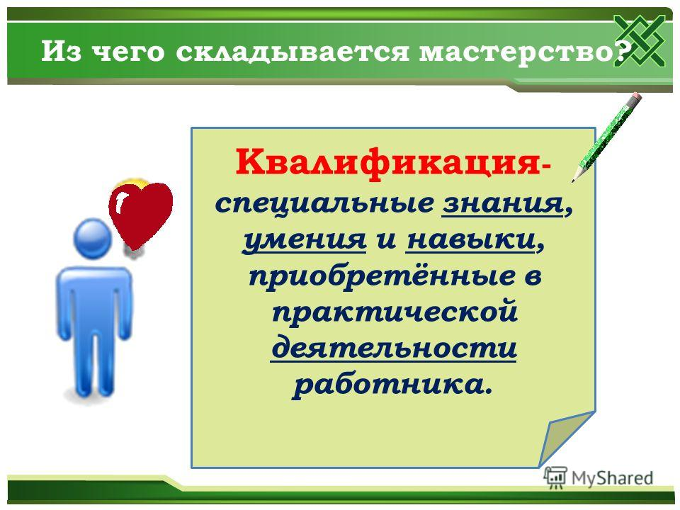 Из чего складывается мастерство? Квалификация - специальные знания, умения и навыки, приобретённые в практической деятельности работника.