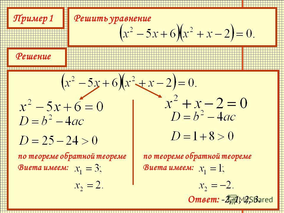 Пример 1Решить уравнение Решение по теореме обратной теореме Виета имеем: Ответ: -2, 1, 2, 3.