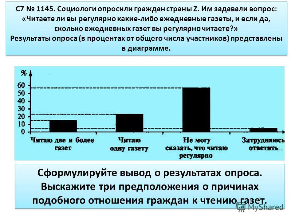 C7 1145. Социологи опросили граждан страны Z. Им задавали вопрос: «Читаете ли вы регулярно какие-либо ежедневные газеты, и если да, сколько ежедневных газет вы регулярно читаете?» Результаты опроса (в процентах от общего числа участников) представлен