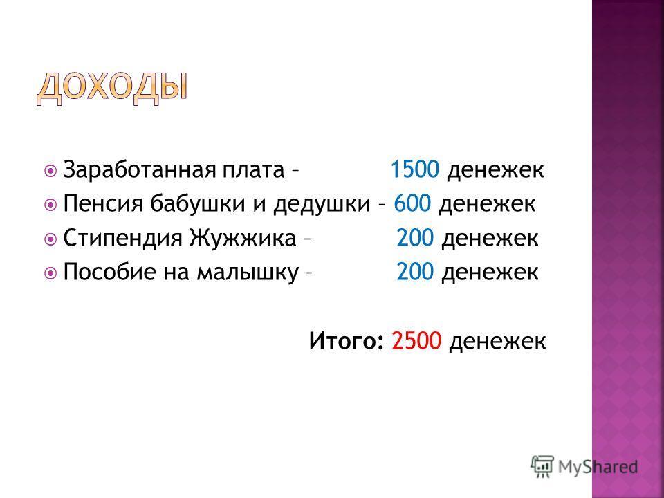 Заработанная плата – 1500 денежек Пенсия бабушки и дедушки – 600 денежек Стипендия Жужжика – 200 денежек Пособие на малышку – 200 денежек Итого: 2500 денежек