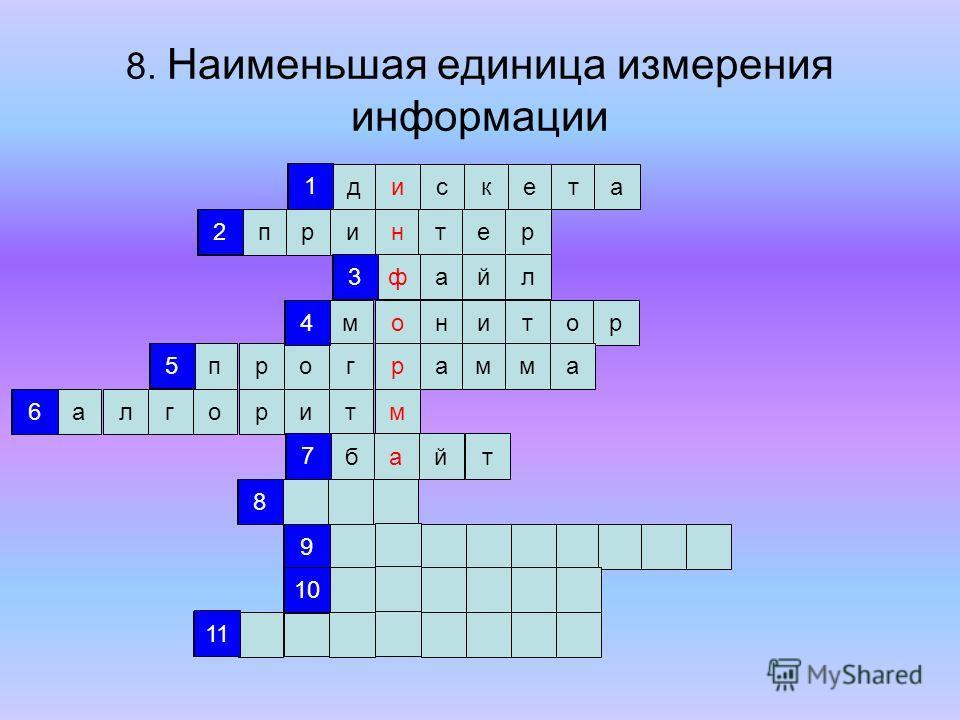 7. Единица измерения информации для хранения одного символа дискета принтер файл монитор раммгароп мтриолга 1 2 3 4 5 6 7 8 9 10 11 1 2 3 4 5 6 7 8 9 10 11