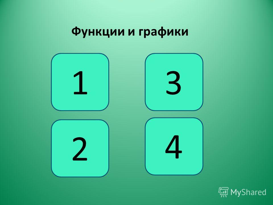 Функции и графики 1 2 4 3
