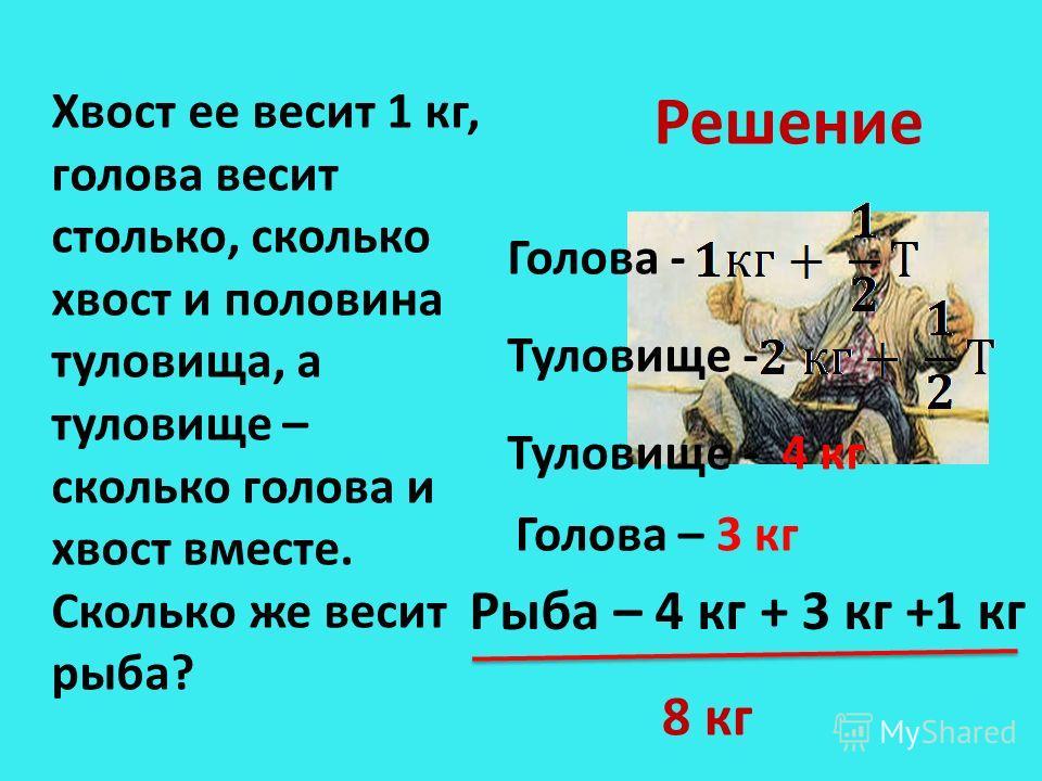 Хвост ее весит 1 кг, голова весит столько, сколько хвост и половина туловища, а туловище – сколько голова и хвост вместе. Сколько же весит рыба? Решение Голова - Туловище - Туловище - 4 кг Голова – 3 кг Рыба – 4 кг + 3 кг +1 кг 8 кг