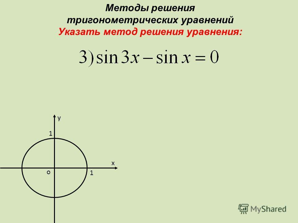 ух 1 1 о Методы решения тригонометрических уравнений Указать метод решения уравнения: