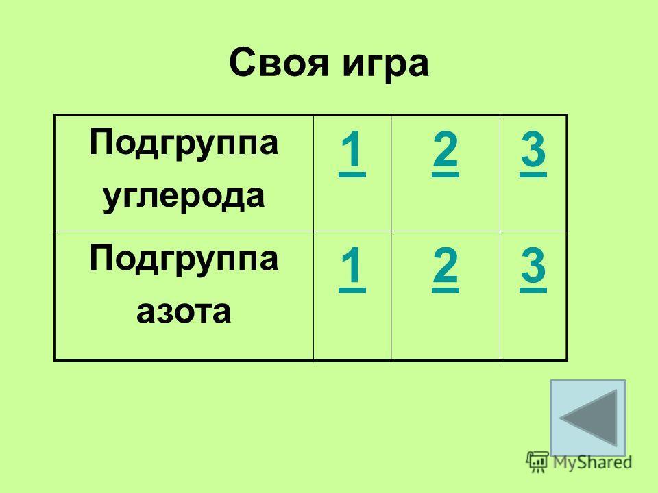 Своя игра Подгруппа углерода 123 Подгруппа азота 123