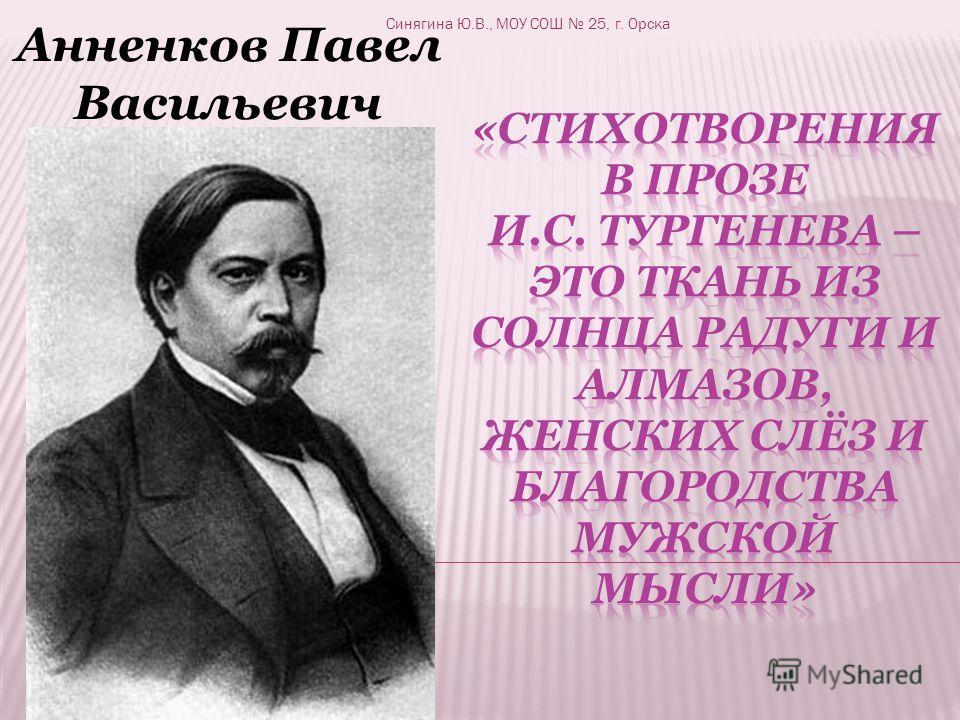 Анненков Павел Васильевич Синягина Ю.В., МОУ СОШ 25, г. Орска