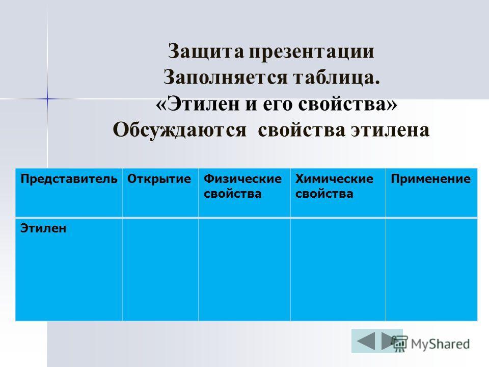 Представитель ОткрытиеФизические свойства Химические свойства Применение Этилен Защита презентации Заполняется таблица. «Этилен и его свойства» Обсуждаются свойства этилена