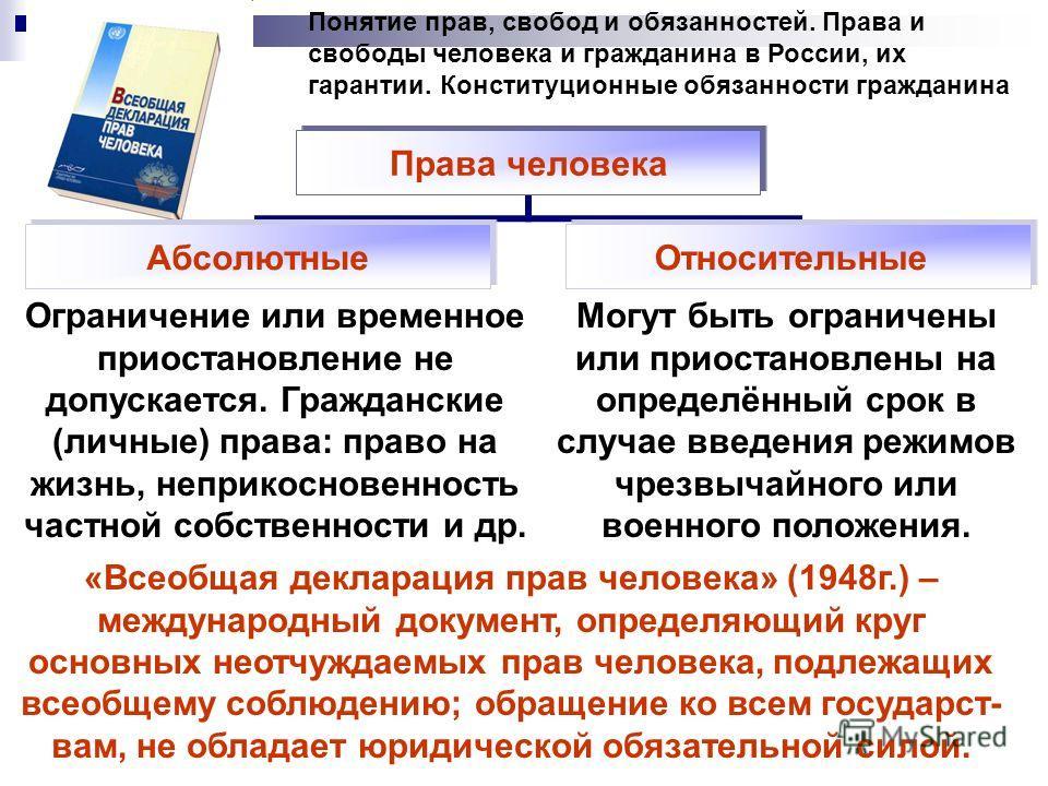Понятие прав, свобод и обязанностей. Права и свободы человека и гражданина в России, их гарантии. Конституционные обязанности гражданина Ограничение или временное приостановление не допускается. Гражданские (личные) права: право на жизнь, неприкоснов