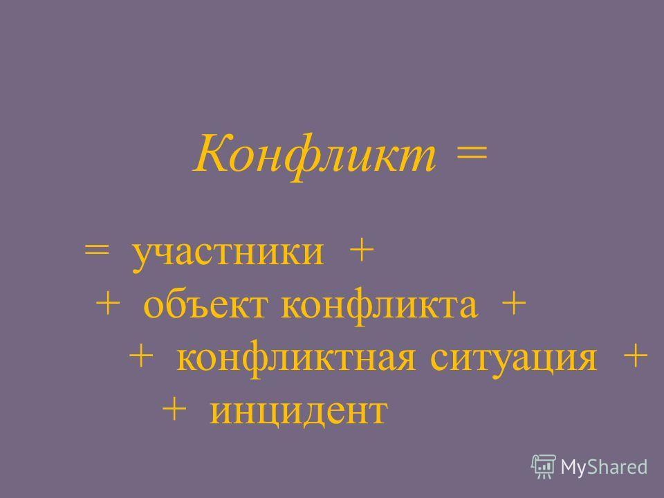 Конфликт = = участники + + объект конфликта + + конфликтная ситуация + + инцидент