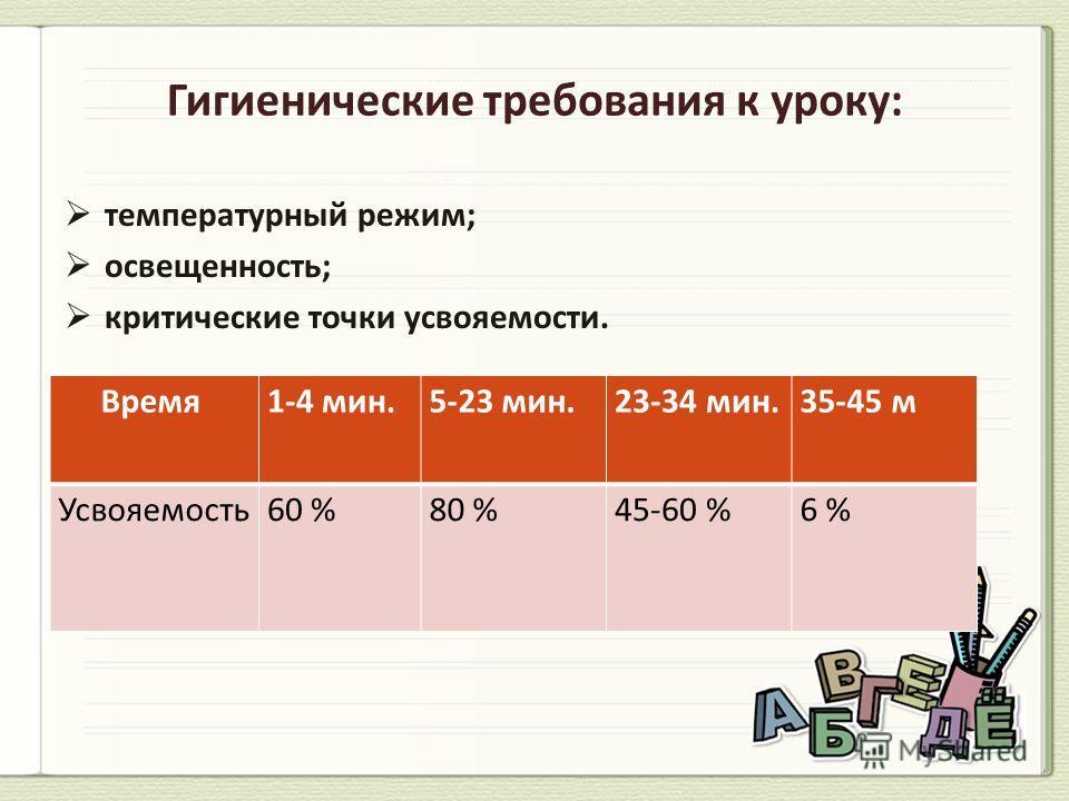 температурный режим; освещенность; критические точки усвояемости. Время 1-4 мин.5-23 мин.23-34 мин. 35-45 м Усвояемость 60 %80 %45-60 %6 %