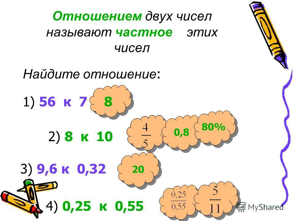 Отношением двух чисел называют частное этих чисел Найдите отношение : 1) 56 к 7 2) 8 к 10 8 0,8 80% 3) 9,6 к 0,32 20 4) 0,25 к 0,55