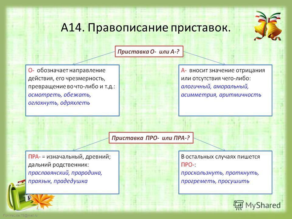 FokinaLida.75@mail.ru А14. Правописание приставок.