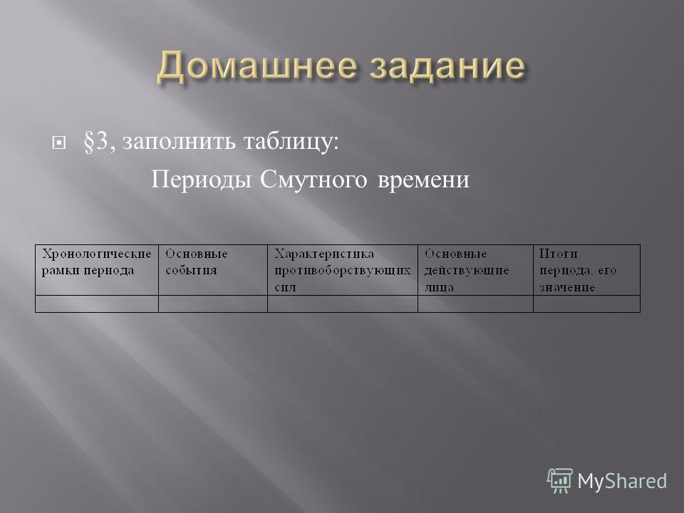 §3, заполнить таблицу : Периоды Смутного времени