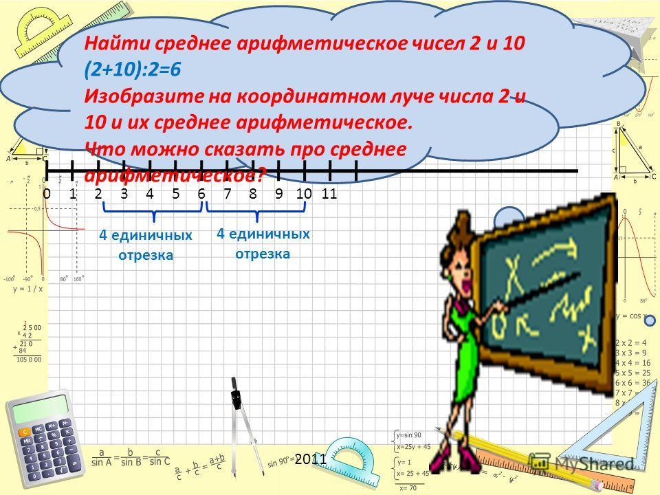 Математика Найти среднее арифметическое чисел 2 и 10 (2+10):2=6 Изобразите на координатном луче числа 2 и 10 и их среднее арифметическое. Что можно сказать про среднее арифметическое? 07132654111098 4 единичных отрезка 2011