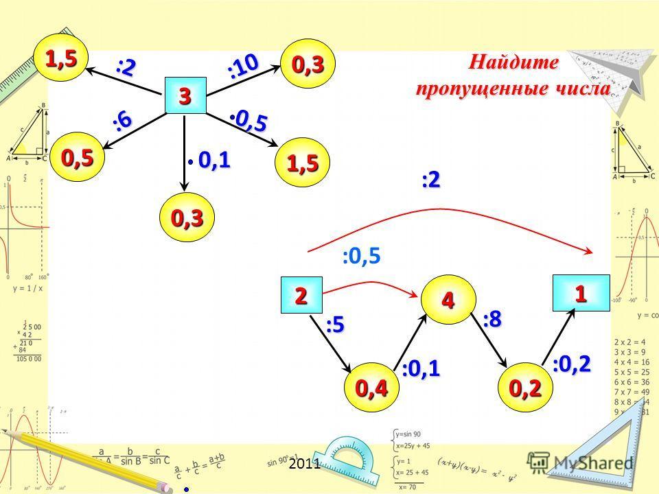1 0,3 0,4 1,5 0,3 0,5 1,5 3 :2 4 0,2 2 :10 Найдите пропущенные числа :60,1 0,5 :0,2 :8 :0,1 :5 :2 2011 :0,5