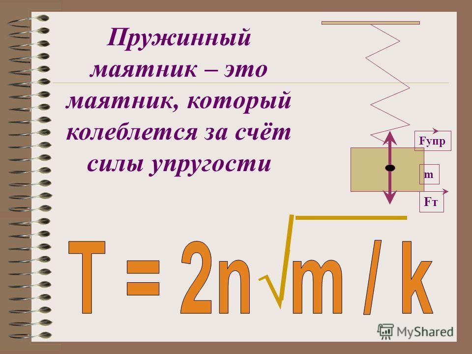 Fупр m FтFт Пружинный маятник – это маятник, который колеблется за счёт силы упругости
