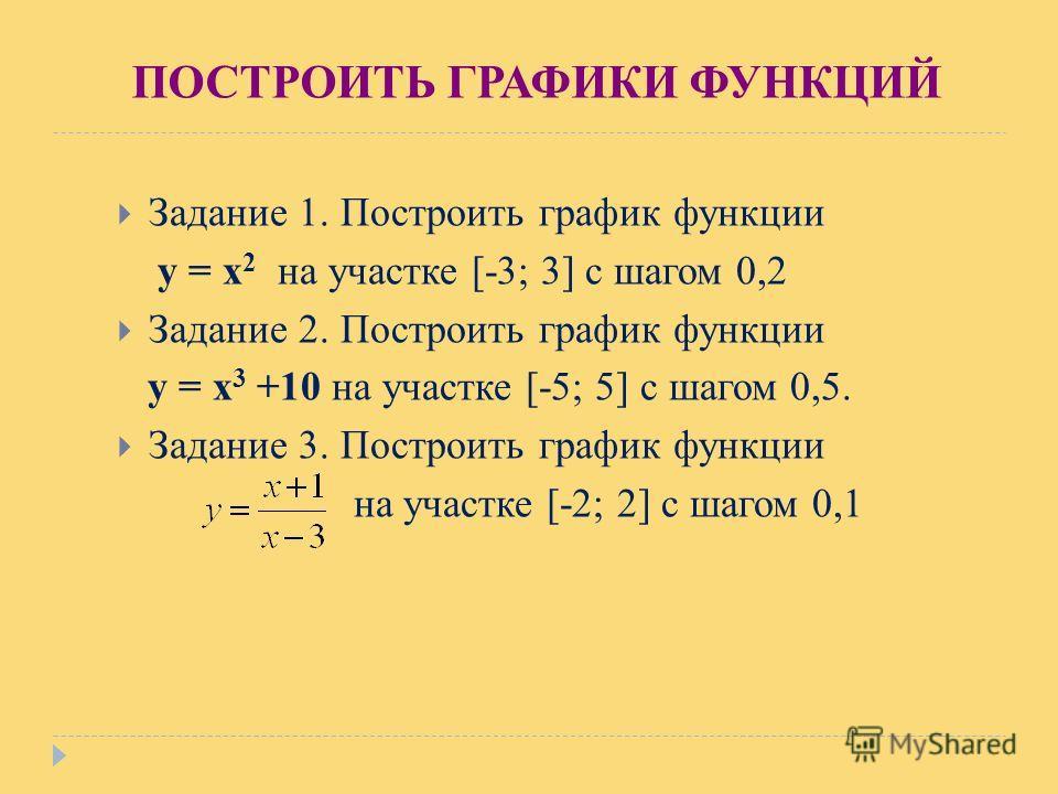 Задание 1. Построить график функции у = х 2 на участке [-3; 3] с шагом 0,2 Задание 2. Построить график функции у = х 3 +10 на участке [-5; 5] с шагом 0,5. Задание 3. Построить график функции на участке [-2; 2] с шагом 0,1 ПОСТРОИТЬ ГРАФИКИ ФУНКЦИЙ