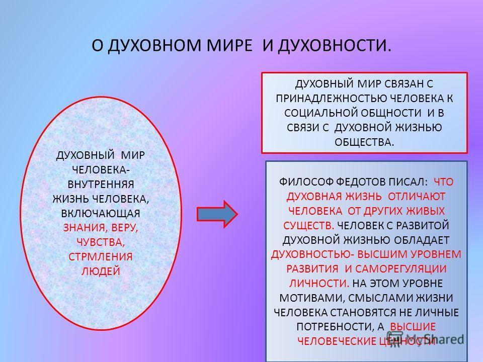 О ДУХОВНОМ МИРЕ И ДУХОВНОСТИ. ДУХОВНЫЙ МИР ЧЕЛОВЕКА- ВНУТРЕННЯЯ ЖИЗНЬ ЧЕЛОВЕКА, ВКЛЮЧАЮЩАЯ ЗНАНИЯ, ВЕРУ, ЧУВСТВА, СТРМЛЕНИЯ ЛЮДЕЙ ДУХОВНЫЙ МИР СВЯЗАН С ПРИНАДЛЕЖНОСТЬЮ ЧЕЛОВЕКА К СОЦИАЛЬНОЙ ОБЩНОСТИ И В СВЯЗИ С ДУХОВНОЙ ЖИЗНЬЮ ОБЩЕСТВА. ФИЛОСОФ ФЕДОТ
