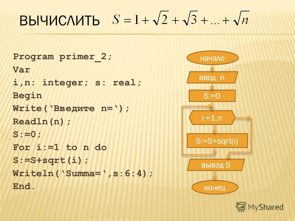 Program primer_2; Var i,n: integer; s: real; Begin Write(Введите n=); Readln(n); S:=0; For i:=1 to n do S:=S+sqrt(i); Writeln(Summa=,s:6:4); End. ВЫЧИСЛИТЬ ввод n S:=0 i:=1,n S:=S+sqrt(i) конец вывод S начало