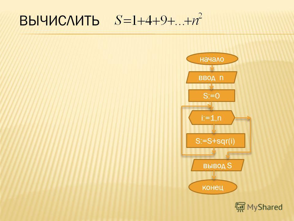 ВЫЧИСЛИТЬ ввод n S:=0 i:=1,n S:=S+sqr(i) конец вывод S начало
