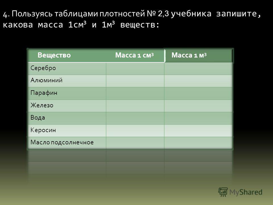 4. Пользуясь таблицами плотностей 2,3 учебника запишите, какова масса 1 см 3 и 1 м 3 веществ: