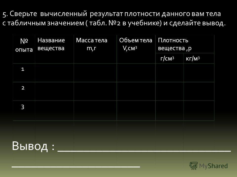 5. Сверьте вычисленный результат плотности данного вам тела с табличным значением ( табл. 2 в учебнике) и сделайте вывод. Вывод : ___________________________ ____________________