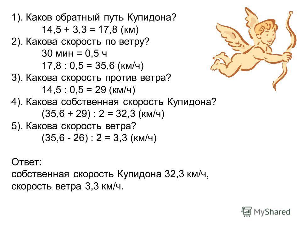 1). Каков обратный путь Купидона? 14,5 + 3,3 = 17,8 (км) 2). Какова скорость по ветру? 30 мин = 0,5 ч 17,8 : 0,5 = 35,6 (км/ч) 3). Какова скорость против ветра? 14,5 : 0,5 = 29 (км/ч) 4). Какова собственная скорость Купидона? (35,6 + 29) : 2 = 32,3 (
