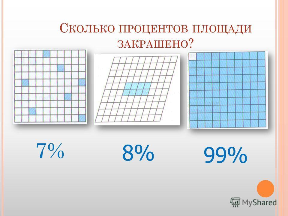 С КОЛЬКО ПРОЦЕНТОВ ПЛОЩАДИ ЗАКРАШЕНО ? 7% 8% 99%