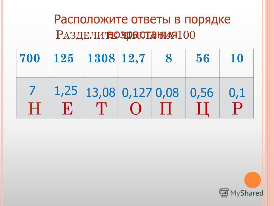 Р АЗДЕЛИТЕ ЧИСЛА НА 100 700125130812,785610 7 Н 1,25 Е 13,08 Т 0,127 О 0,08 П 0,56 Ц 0,1 Р Расположите ответы в порядке возрастания