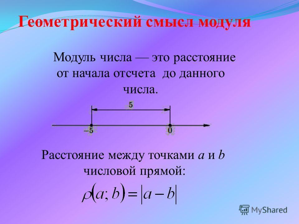 Геометрический смысл модуля Модуль числа это расстояние от начала отсчета до данного числа. Расстояние между точками a и b числовой прямой: