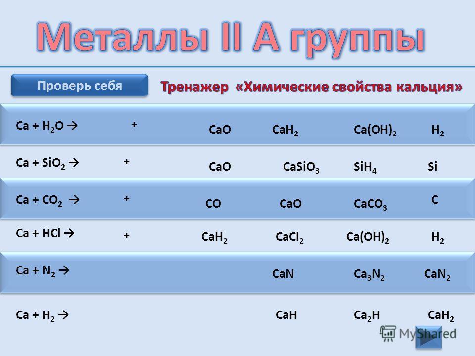 Главная Применение металлов Биологическое значение Ra Ca Развитие корневой системы растений, влияет на обмен веществ. Строительный материал для костей и зубов. Обеспечивает свертываемость крови. Ионы Мg 2+ участвуют в формировании скелета, в работе н