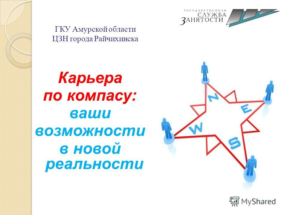 Карьера по компасу: ваши возможности в новой реальности ГКУ Амурской области ЦЗН города Райчихинска