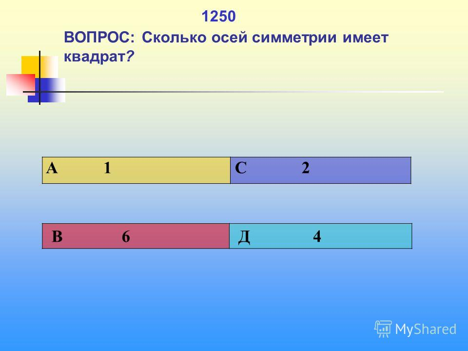 1 1250 ВОПРОС: Сколько осей симметрии имеет квадрат? A 1 C 2 В 6 Д 4
