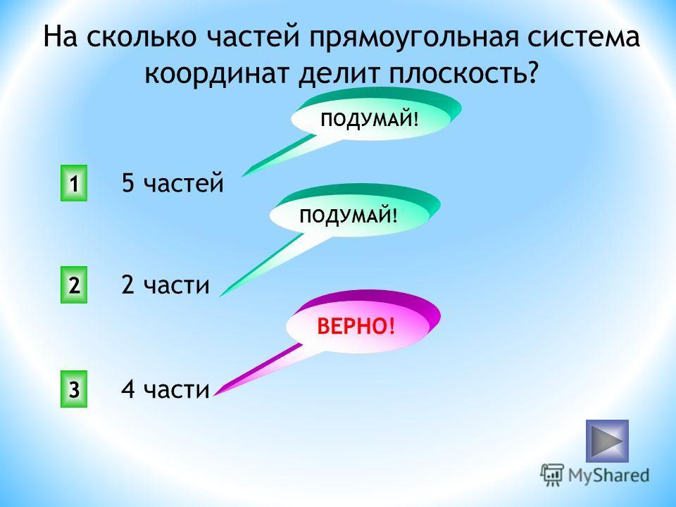 На сколько частей прямоугольная система координат делит плоскость? 1 2 3 ПОДУМАЙ! ВЕРНО! ПОДУМАЙ! 5 частей 2 части 4 части
