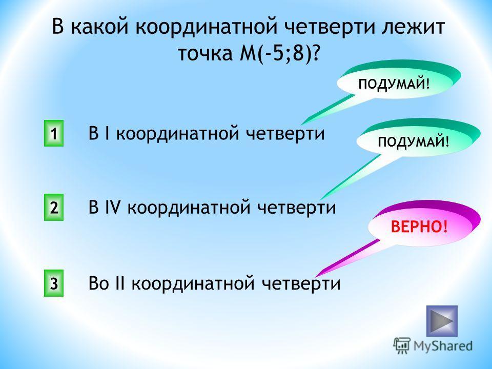 В какой координатной четверти лежит точка М(-5;8)? 1 2 3 ПОДУМАЙ! ВЕРНО! ПОДУМАЙ! В I координатной четверти В IV координатной четверти Во II координатной четверти