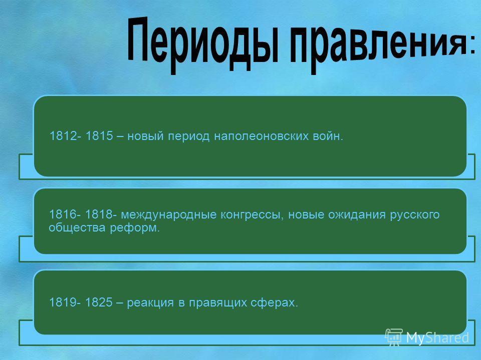 1812- 1815 – новый период наполеоновских войн. 1816- 1818- международные конгрессы, новые ожидания русского общества реформ. 1819- 1825 – реакция в правящих сферах.